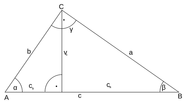 On Teaching Trigonometry: Angles and the Right Triangle