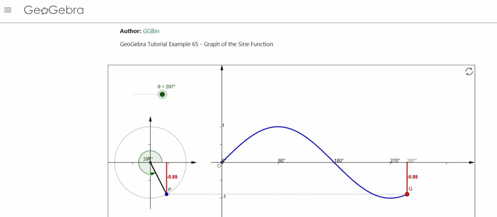 On Teaching Trigonometry: Graphing Trigonometric Functions