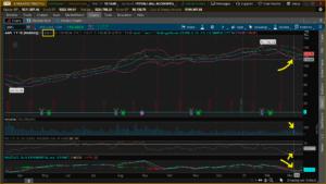 buy order - Apple stocks