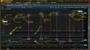 RSI - Stock Trading
