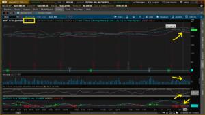 Buy Order - Microsoft Stocks