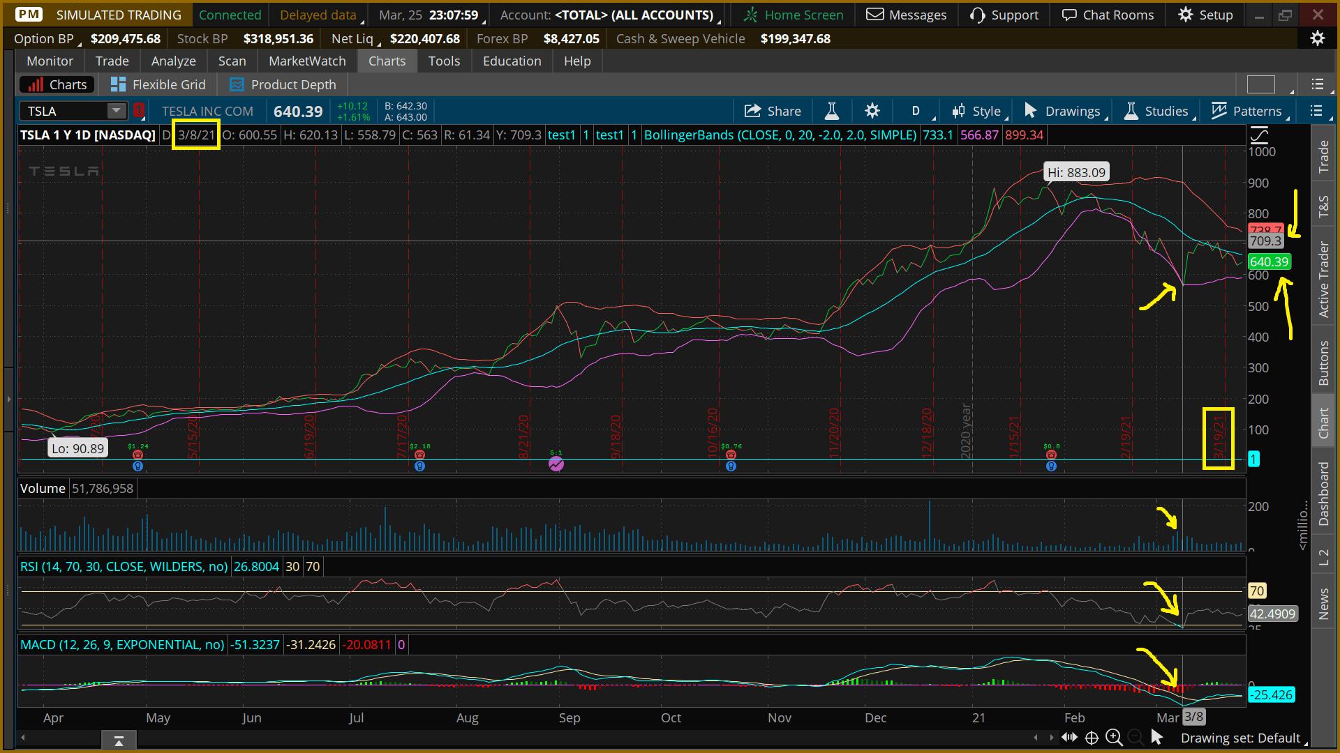 buy order - tesla stocks