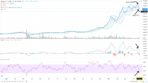 bitcoin - buy order