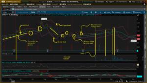 volume - cyren stocks