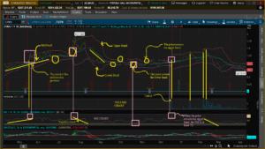rsi - cyren stocks