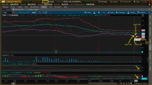 buy order - cyren stocks