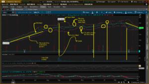 volume - docusign stocks