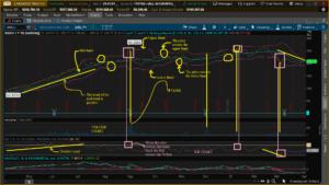 rsi - docusign stocks