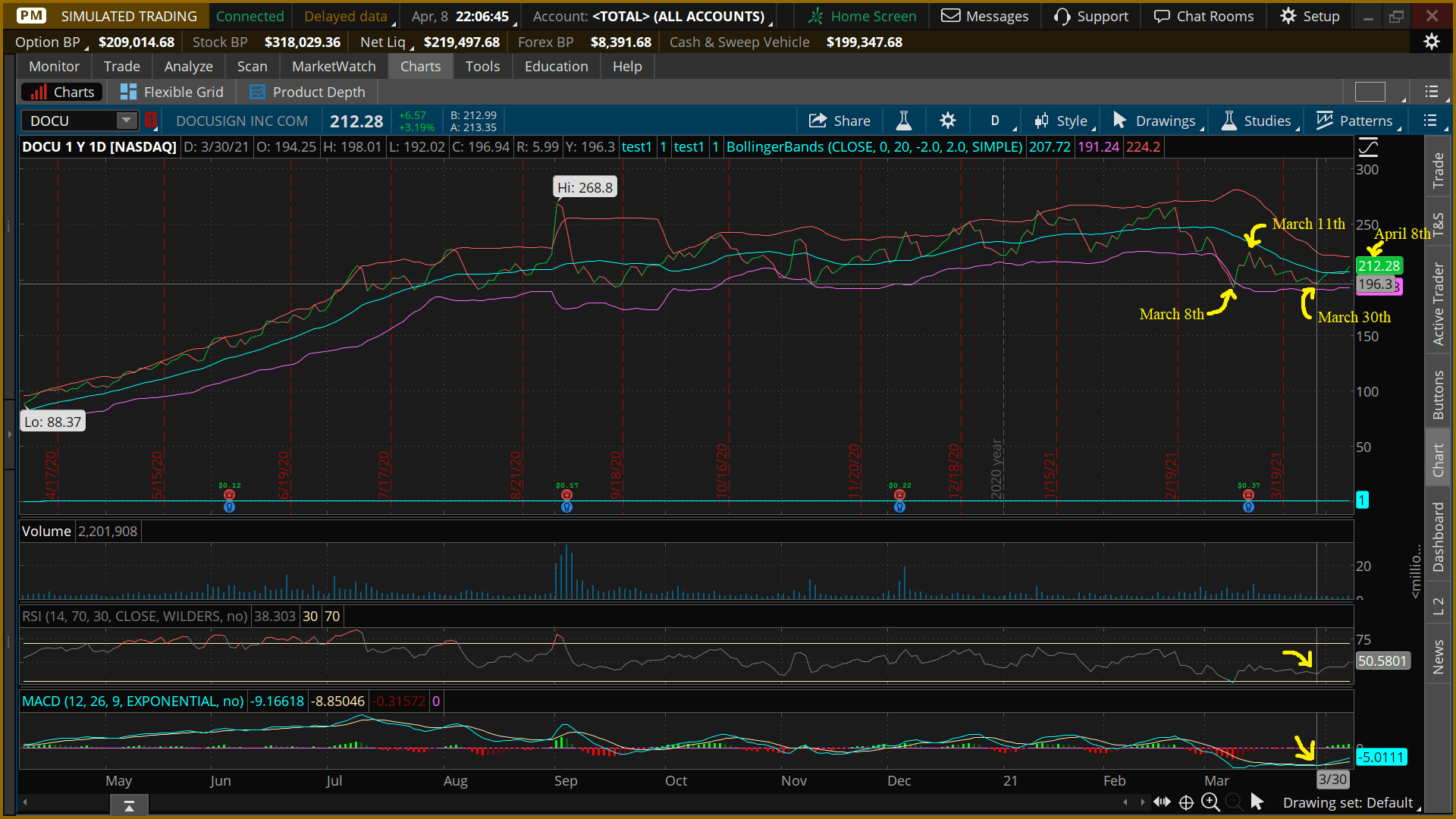 buy order - docusign stocks