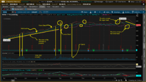 volume - nvidia stocks