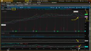 buy order - nvidia stocks