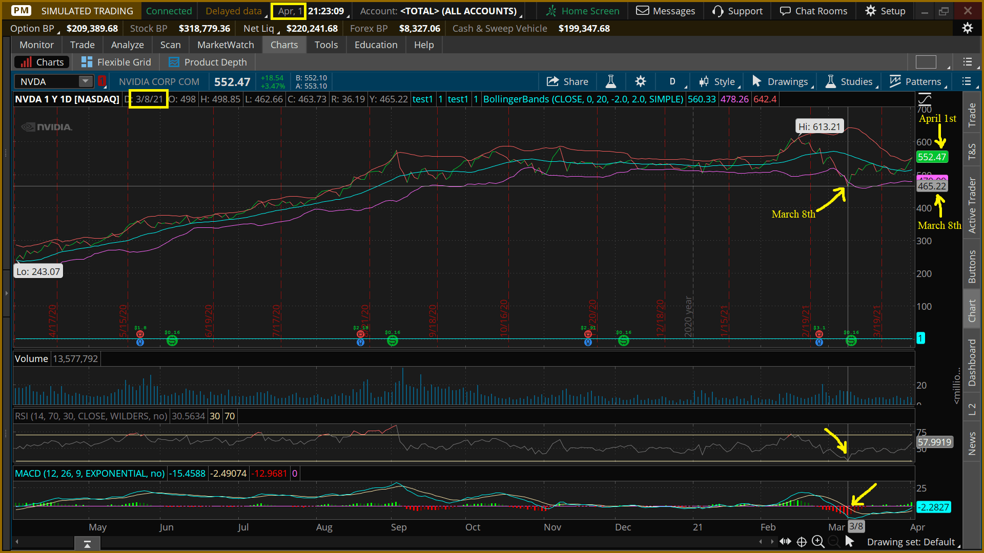 buy order - nvidia stocks