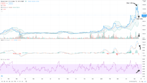 buy order - bitcoin cash